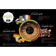 Rum íztérkép karton plakát